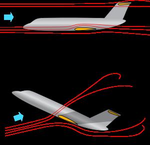 airplane stall
